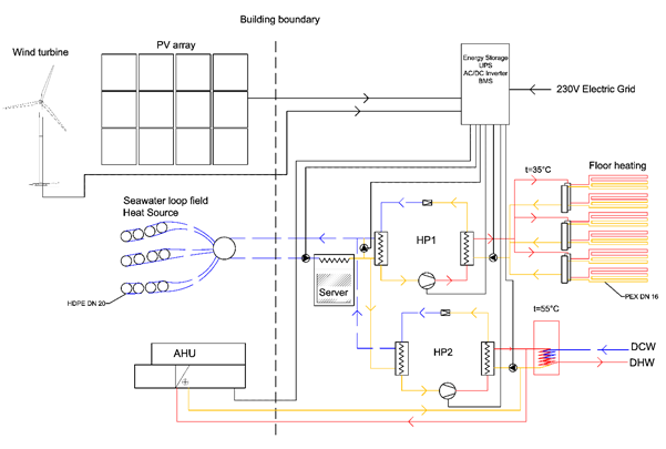 REHVA Journal 02/2018 - Project of HVAC systems for the ... on air conditioning system schematic, water heater schematic, boiler schematic, cooling tower schematic, compressor schematic,
