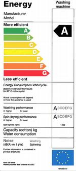 Energy Performance of Buildings Directive the Energy Performance Certificates