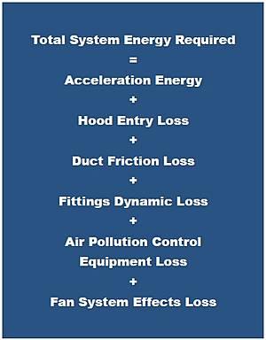 acgih industrial ventilation manual 28th edition