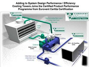 cooling technology