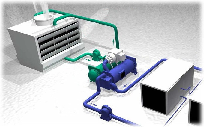 Regulations related to HVAC sector