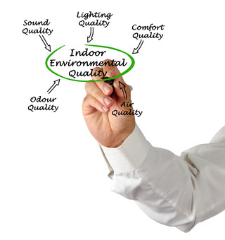 Indoor environmental quality and building users